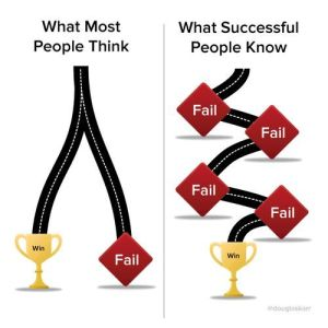 Learning from Failure| Search Solution Group